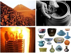 进口陶瓷餐具需要什么报关资料?附:详细
