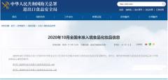 2020年10月全国未准入境食品化妆品信息